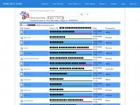 Tamildict.com - Online Tamil Dictionary