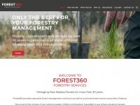 woodnet.co.nz
