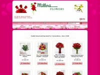 millersflowersracine.com