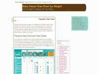 babydiapersize.com