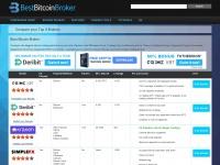 bestbitcoinbroker.net