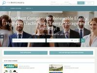 findbestcompany.com