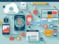 excelwebsolutions.com