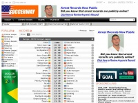 Live scores, results, fixtures, tables, statistics and news - Soccerway
