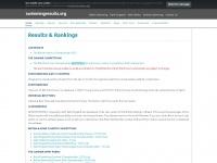 swimmingresults.org Thumbnail