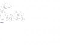 hipsterrunoff.com