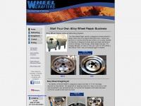 refinishingequipment.com