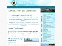 kettlepoint.org Thumbnail