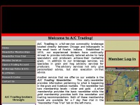 Welcome to AC Trading - Your Commodities Futures Informational Website