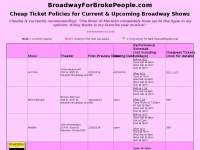broadwayforbrokepeople.com