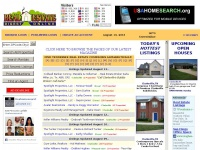 Real Estate Digest | Clarksville TN Real Estate