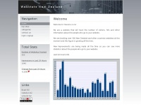 Webstats New Zealand - Home