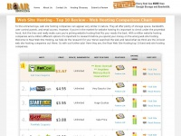 Web Hosting - View the 2011 Website Hosting Comparison Chart - Ratings of Best Web Site Hosting Providers