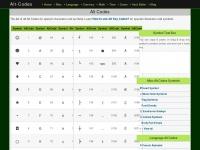 Alt-codes.net