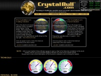 Crystalbull.com - Best Stock Market Indicator? New Stock Trading Investment Strategies
