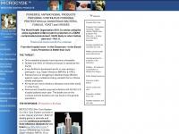 microcyde.com