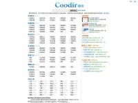 coodir.com