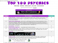 top100psychics.com