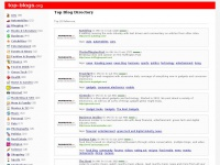 Top-blogs.org