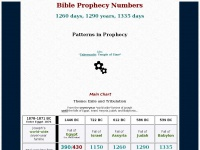 1260-1290-days-bible-prophecy.org