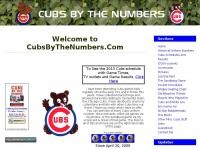cubsbythenumbers.com