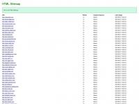 Chat-balkan.com
