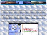 isleofwightweather.co.uk Thumbnail