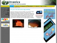 Avitronics.co.uk