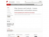 piher.net