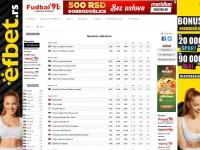 Fudbalski rezultati, tabele, statistika i poređenje kvota - fudbal91.com
