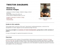 Twistordiagrams.org.uk