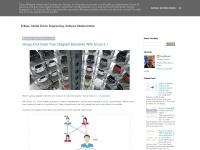 fmadiot.blogspot.com