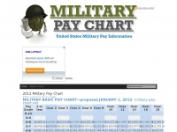 Military-pay-chart.net