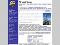airportcodes.us