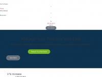 innroad.com