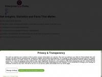 enterpriseappstoday.com