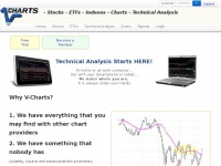 v-charts.com