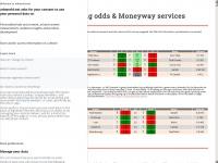 Arbworld net - Customer Reviews