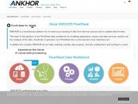 ankhor.com