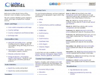 Indexmundi.com - Index Mundi - Country Facts