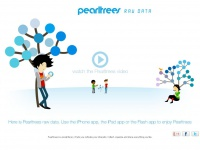 pearltrees.ca