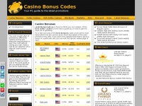 casinobonuscode.us Thumbnail