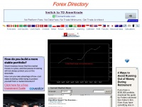 Forex directory currency quotes