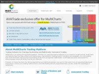 Trading Software for Automated Trading and Backtesting | MultiCharts Trading Platform