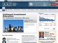 AAII: The American Association of Individual Investors