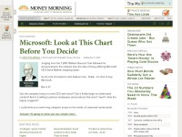 Moneymorning.com - Money Morning - Only the News You Can Profit From