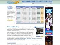 playersjet.com