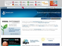 Ikonet.com - Dictionnaire Visuel