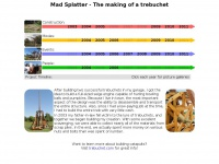 madsplatter.net Thumbnail