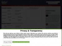 guitarsite.com